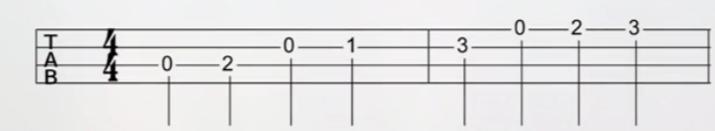 尤克里里的C调音阶