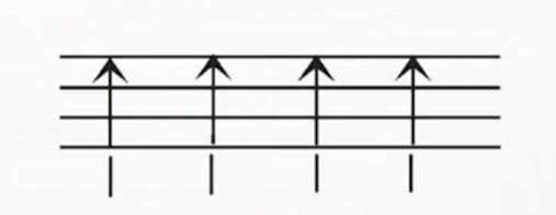 最基本的扫弦节奏型