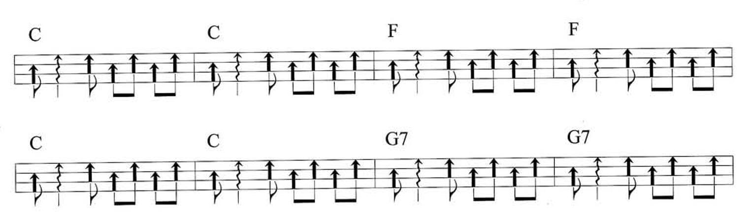 rumba和弦变换