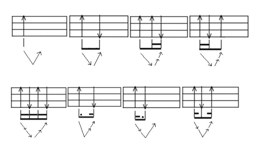 几种不同的节奏型