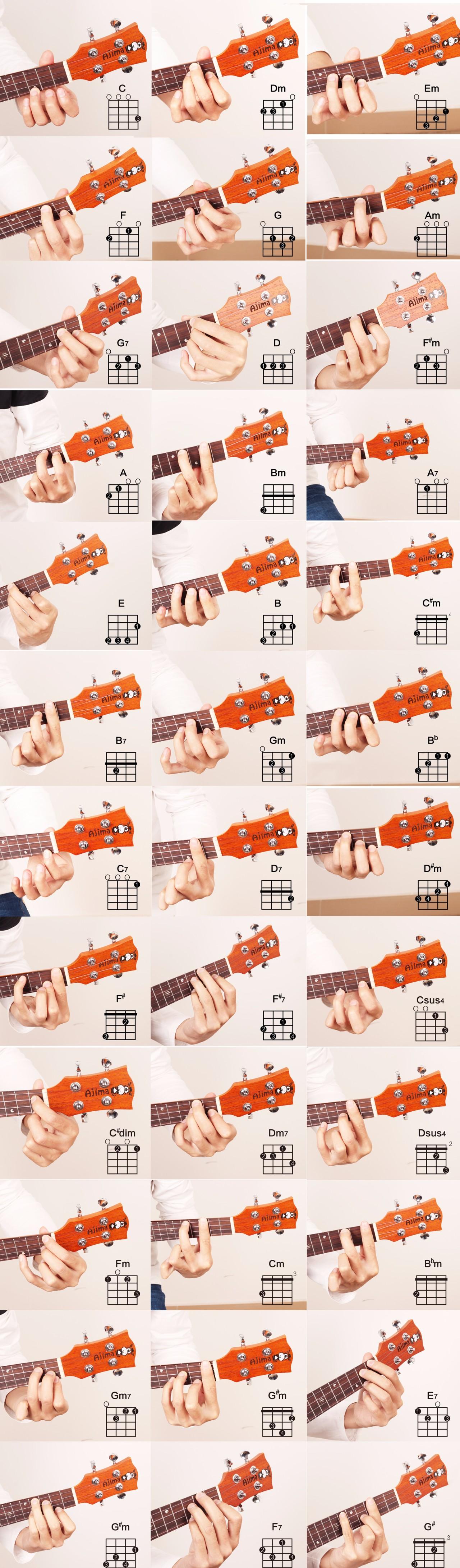 和弦的按法