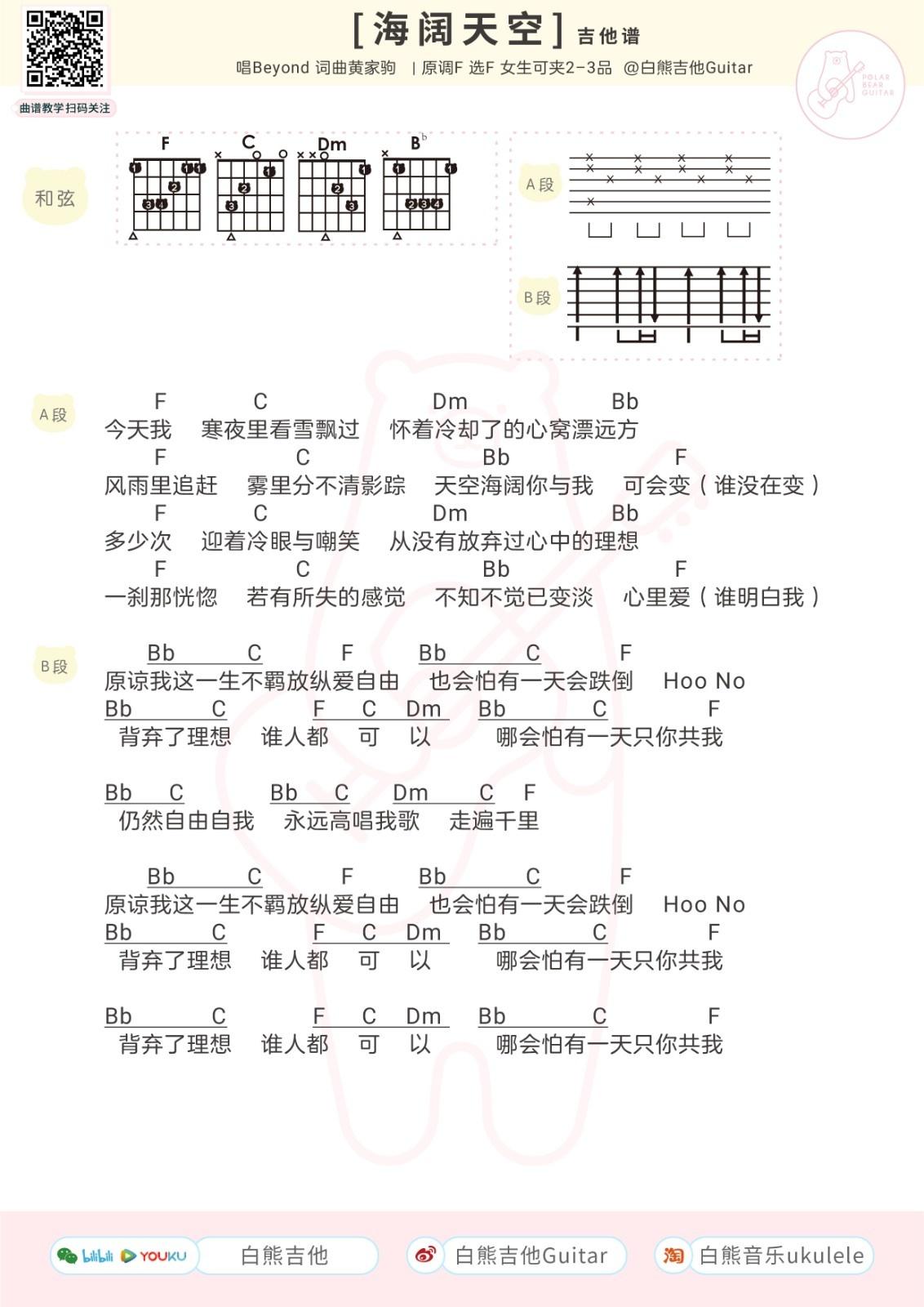 《海阔天空》吉他谱